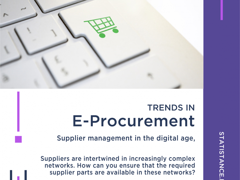 E-Procurement Trends